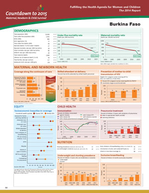 BurkinaFaso Country Profile 2014-1