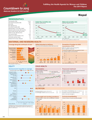 Nepal Country Profile 2014-1
