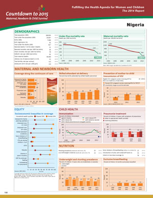 Nigeria Country Profile 2014-1
